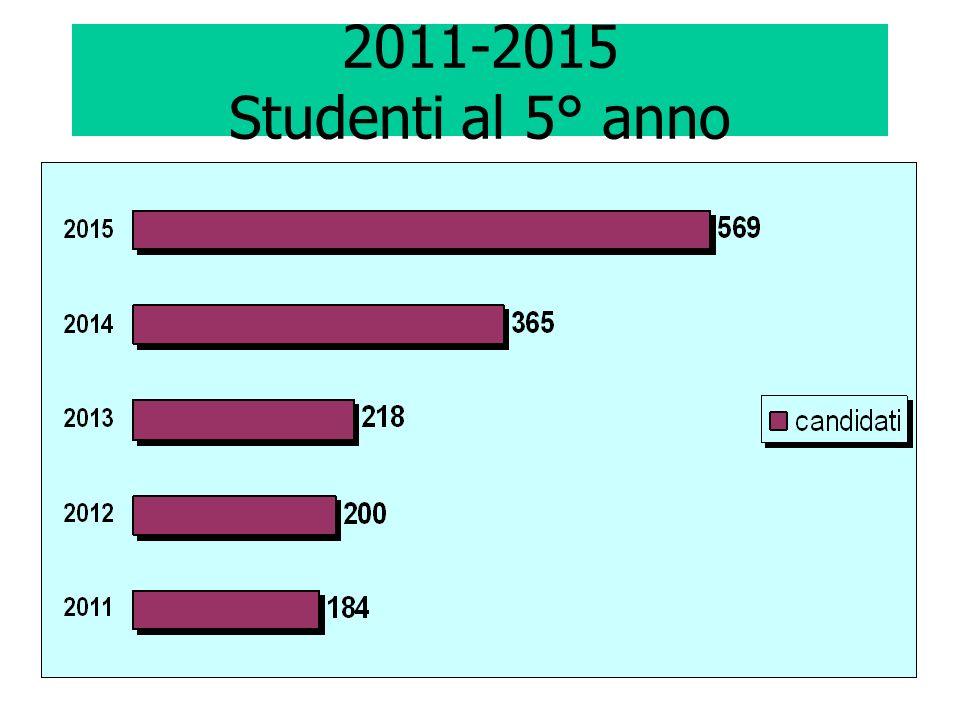 2011-2015 Studenti al 5° anno