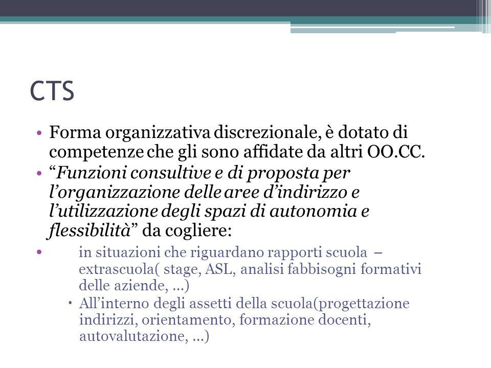 CTSForma organizzativa discrezionale, è dotato di competenze che gli sono affidate da altri OO.CC.