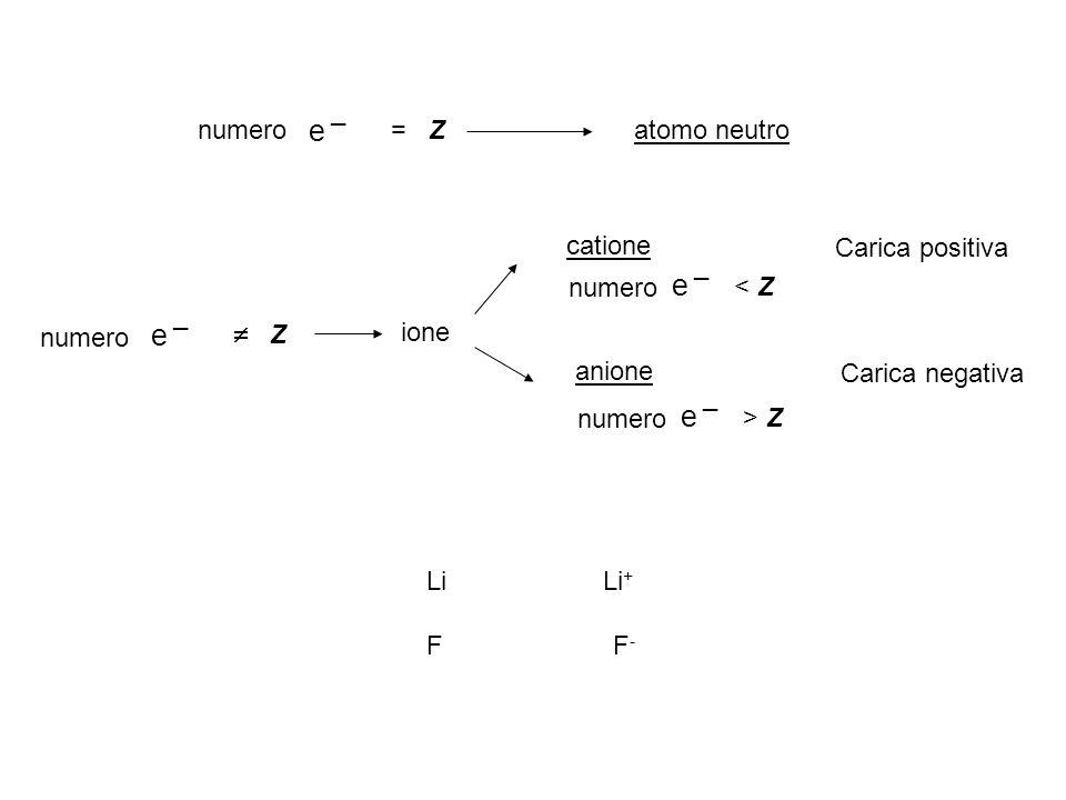 e numero _ = Z atomo neutro  Z ione catione < Z anione > Z