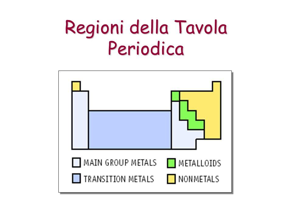 Regioni della Tavola Periodica