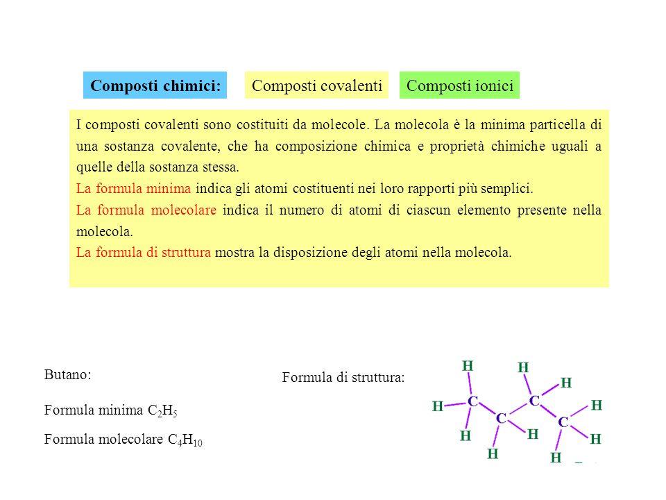 Composti chimici: Composti covalenti Composti ionici
