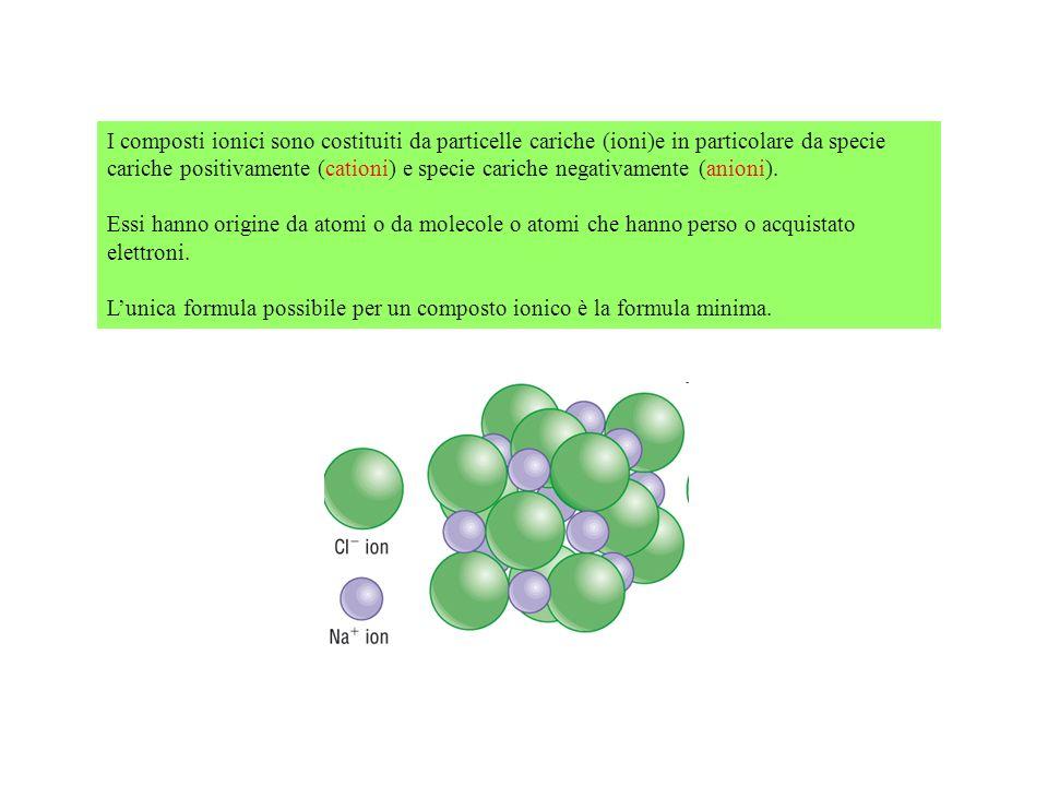 I composti ionici sono costituiti da particelle cariche (ioni)e in particolare da specie cariche positivamente (cationi) e specie cariche negativamente (anioni).