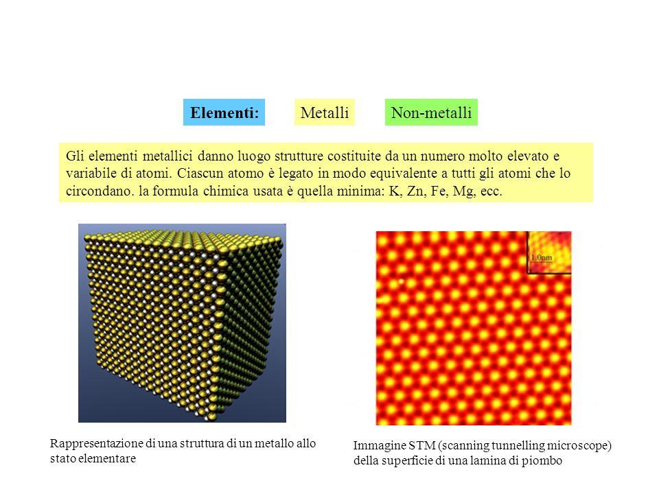Elementi: Metalli Non-metalli