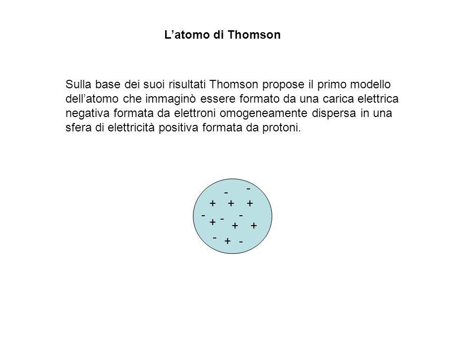 L'atomo di Thomson Sulla base dei suoi risultati Thomson propose il primo modello. dell'atomo che immaginò essere formato da una carica elettrica.