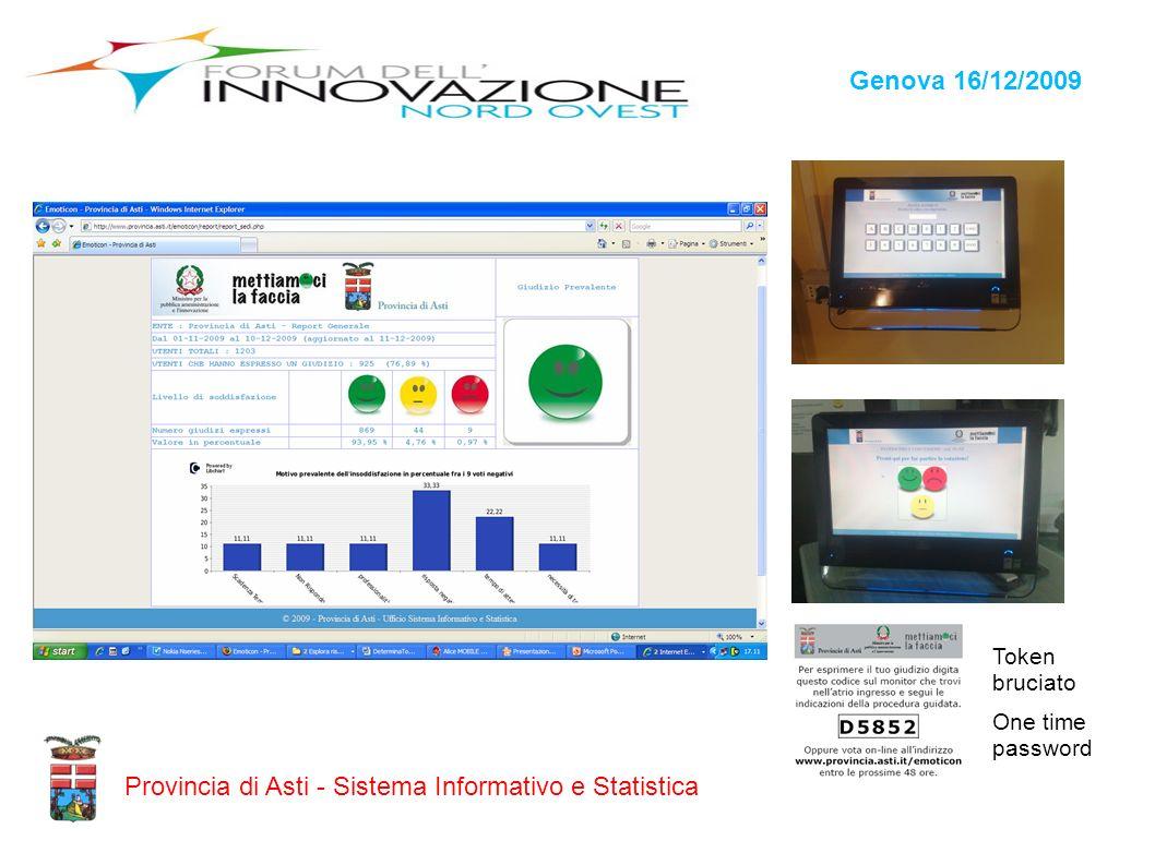 Provincia di Asti - Sistema Informativo e Statistica