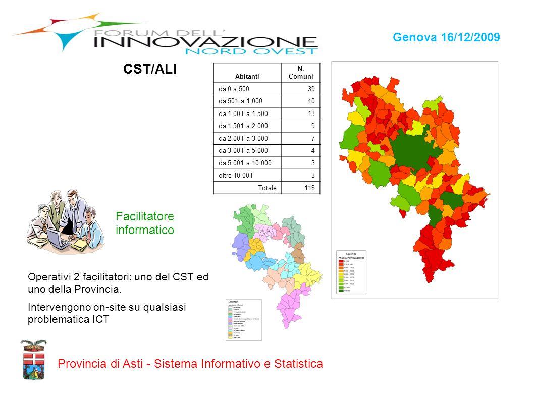 CST/ALI Genova 16/12/2009 Facilitatore informatico