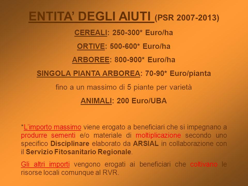 ENTITA' DEGLI AIUTI (PSR 2007-2013)