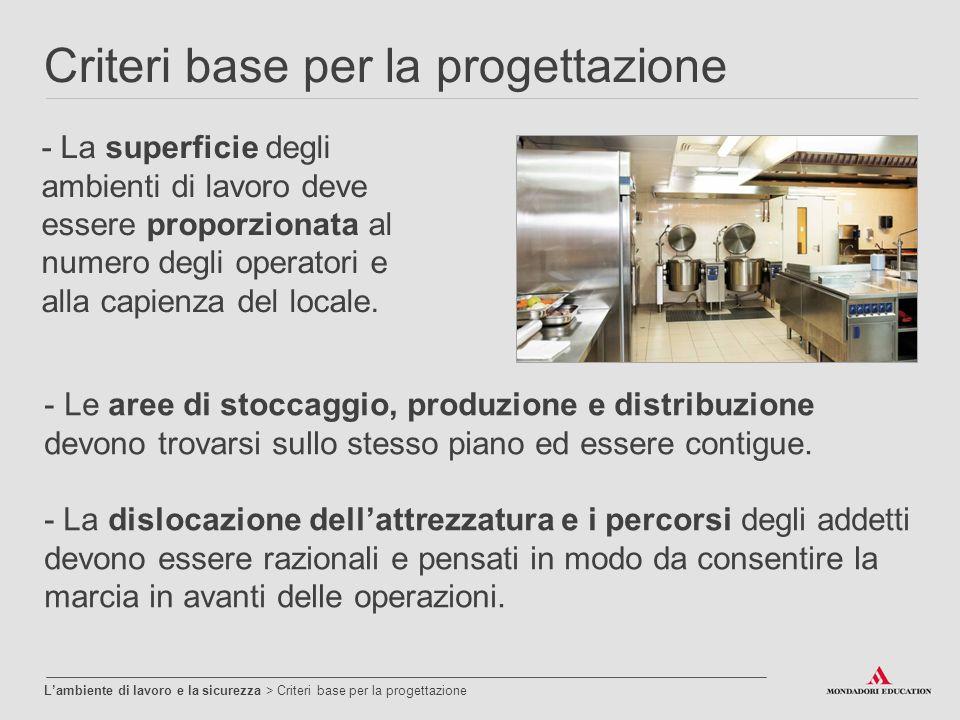 L ambiente di lavoro e la sicurezza ppt video online for Progettazione del piano casa online