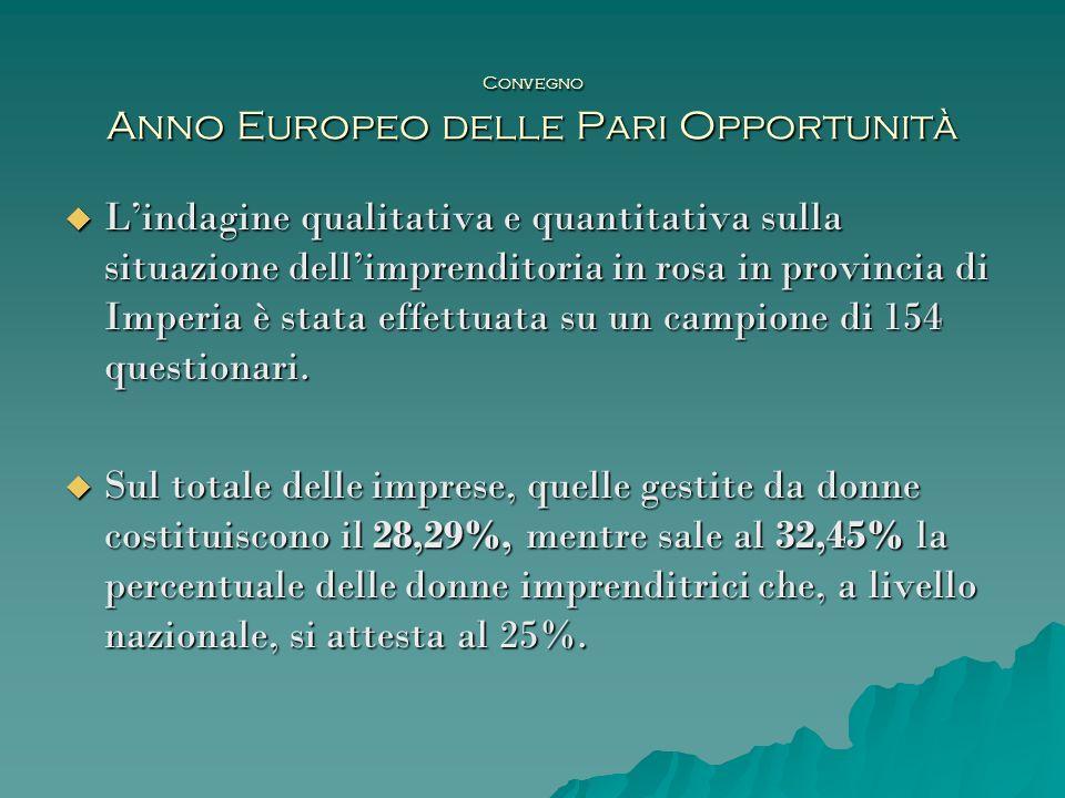 Convegno Anno Europeo delle Pari Opportunità