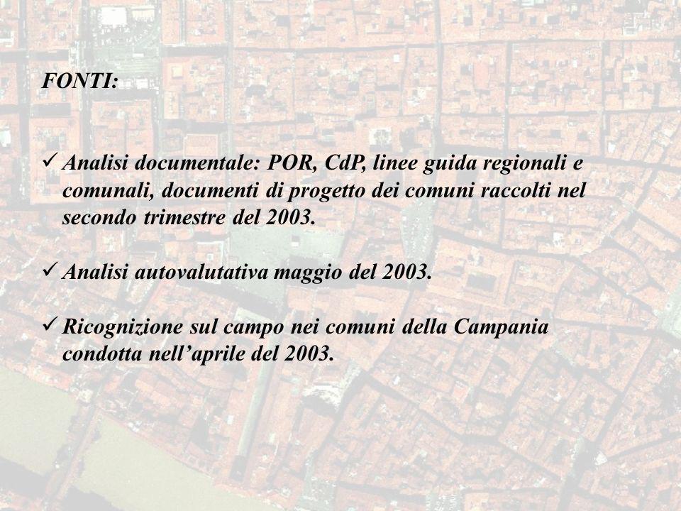FONTI: Analisi documentale: POR, CdP, linee guida regionali e comunali, documenti di progetto dei comuni raccolti nel secondo trimestre del 2003.