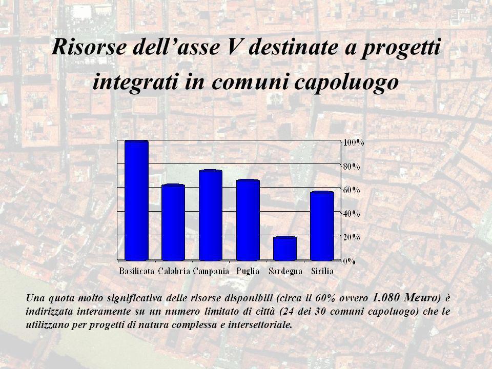 Risorse dell'asse V destinate a progetti integrati in comuni capoluogo
