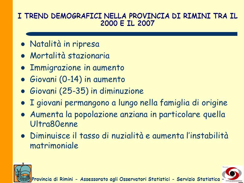 I TREND DEMOGRAFICI NELLA PROVINCIA DI RIMINI TRA IL 2000 E IL 2007
