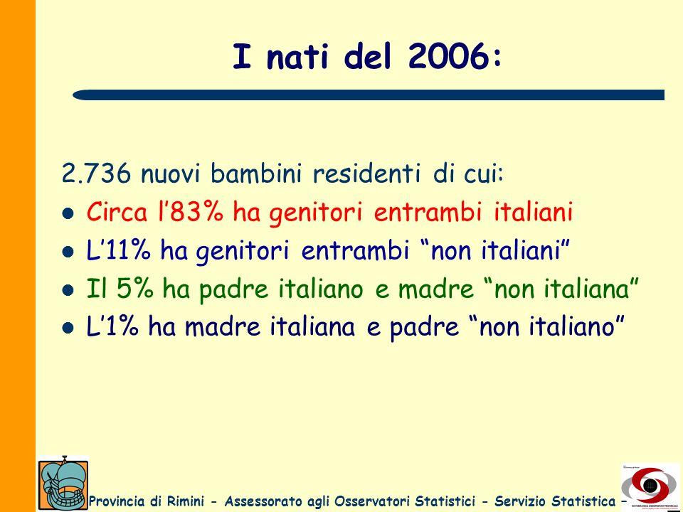 I nati del 2006: 2.736 nuovi bambini residenti di cui: