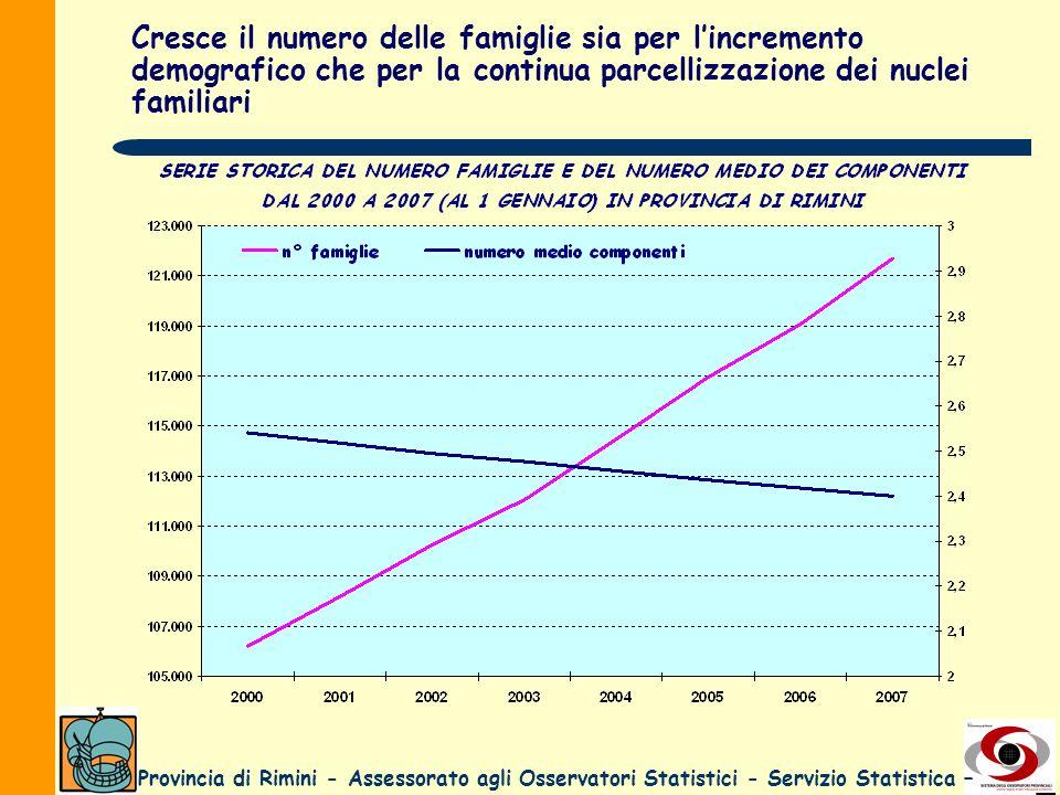 Cresce il numero delle famiglie sia per l'incremento demografico che per la continua parcellizzazione dei nuclei familiari