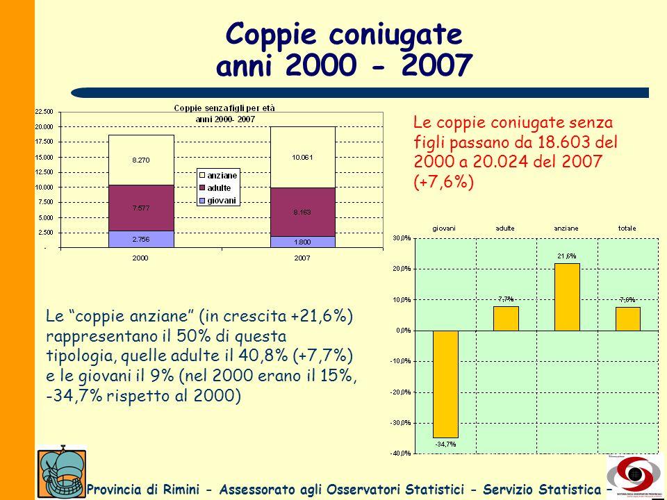 Coppie coniugate anni 2000 - 2007