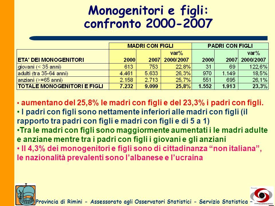 Monogenitori e figli: confronto 2000-2007