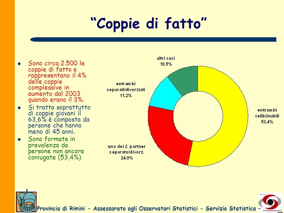 Coppie di fatto Sono circa 2.500 le coppie di fatto e rappresentano il 4% delle coppie complessive in aumento dal 2003 quando erano il 3%.