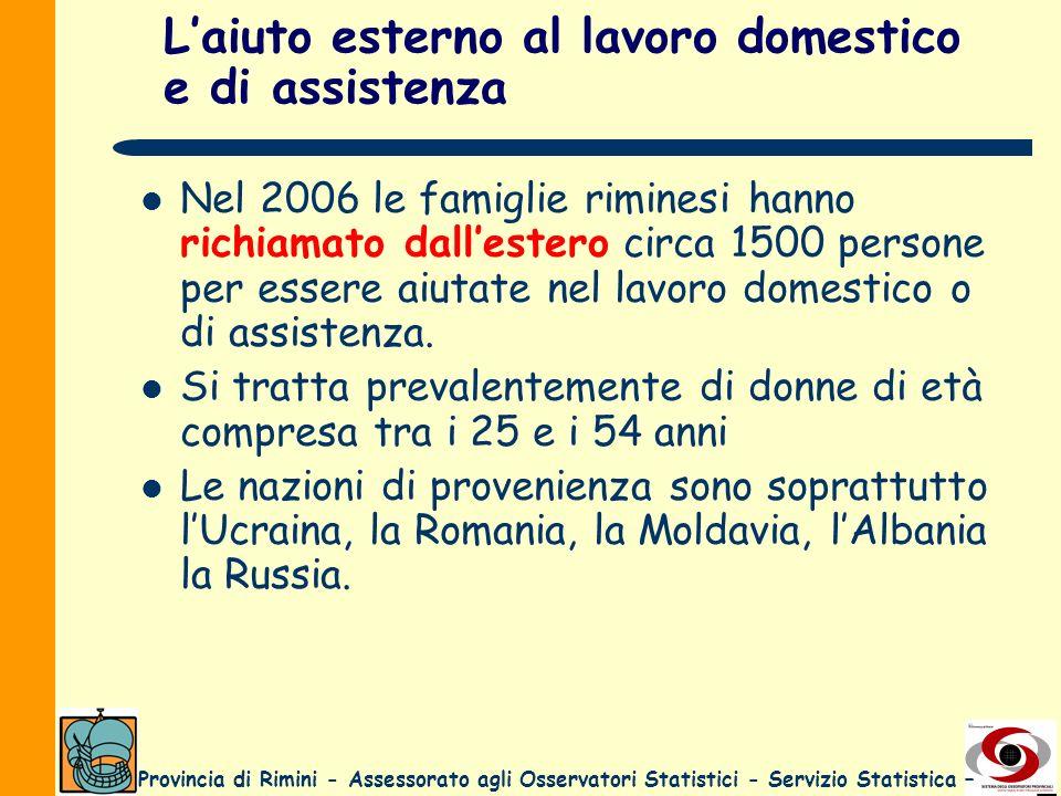 L'aiuto esterno al lavoro domestico e di assistenza