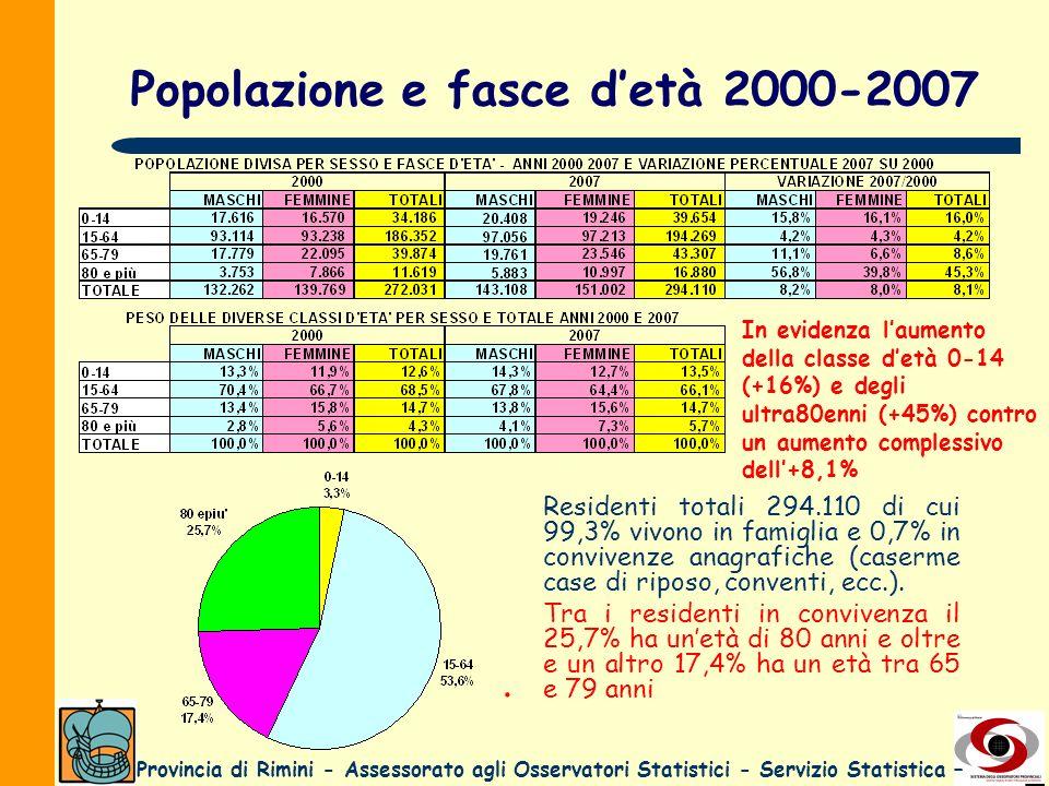 Popolazione e fasce d'età 2000-2007
