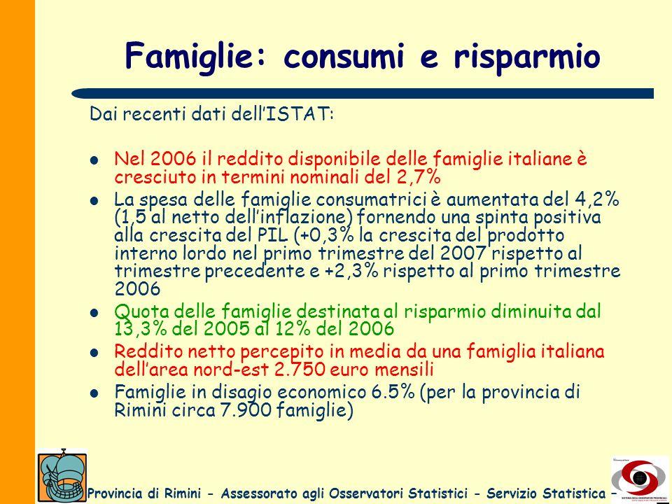 Famiglie: consumi e risparmio
