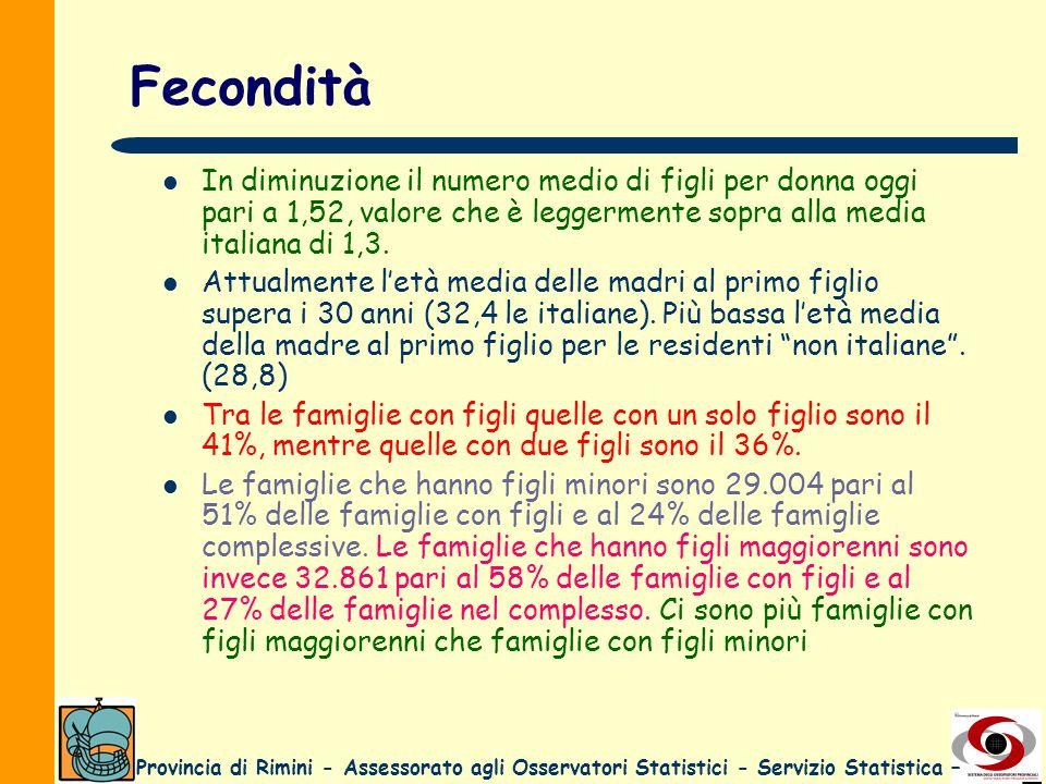 FeconditàIn diminuzione il numero medio di figli per donna oggi pari a 1,52, valore che è leggermente sopra alla media italiana di 1,3.