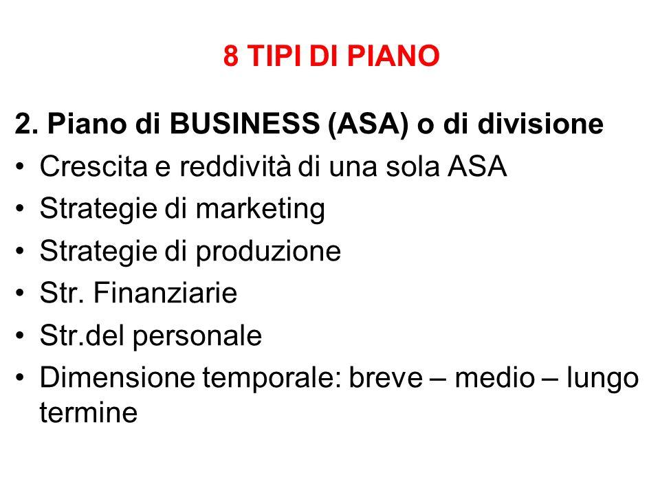 Tratto da marketing in italia di sergio cherubini e for Pianificatore di piano online