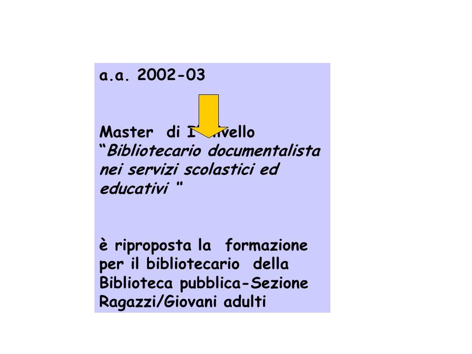 a.a. 2002-03 Master di I° livello Bibliotecario documentalista nei servizi scolastici ed educativi