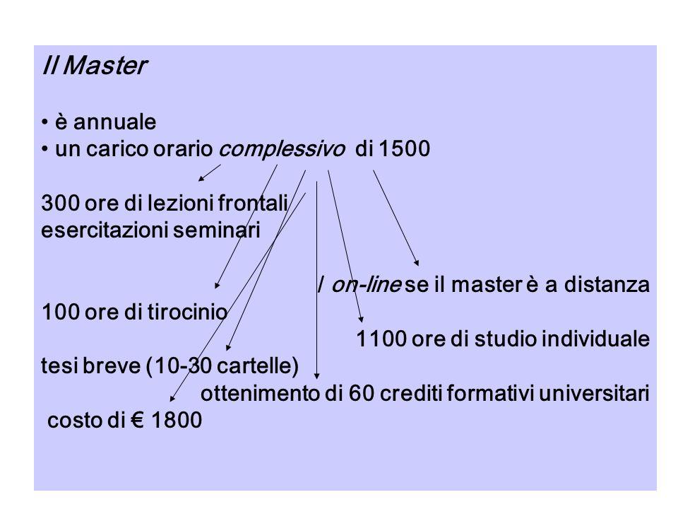 Il Master è annuale un carico orario complessivo di 1500