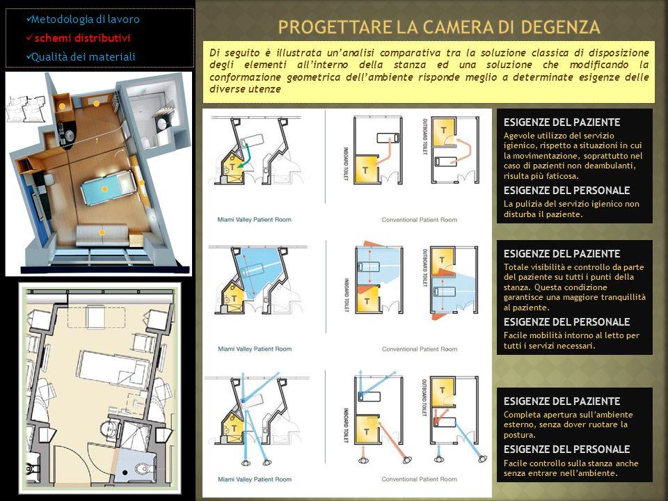 Progettare la camera di degenza ppt video online scaricare for Progettare camera da letto online