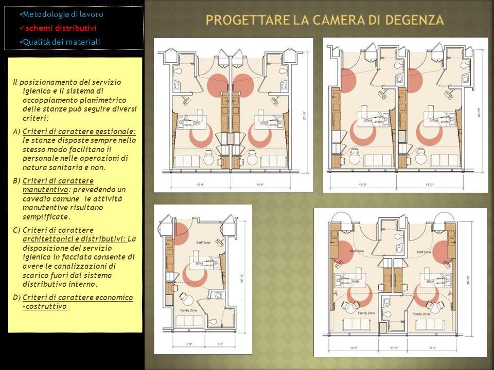 Progettare stanza armadiatura per cameretta with for Progettare una lavanderia online gratuitamente