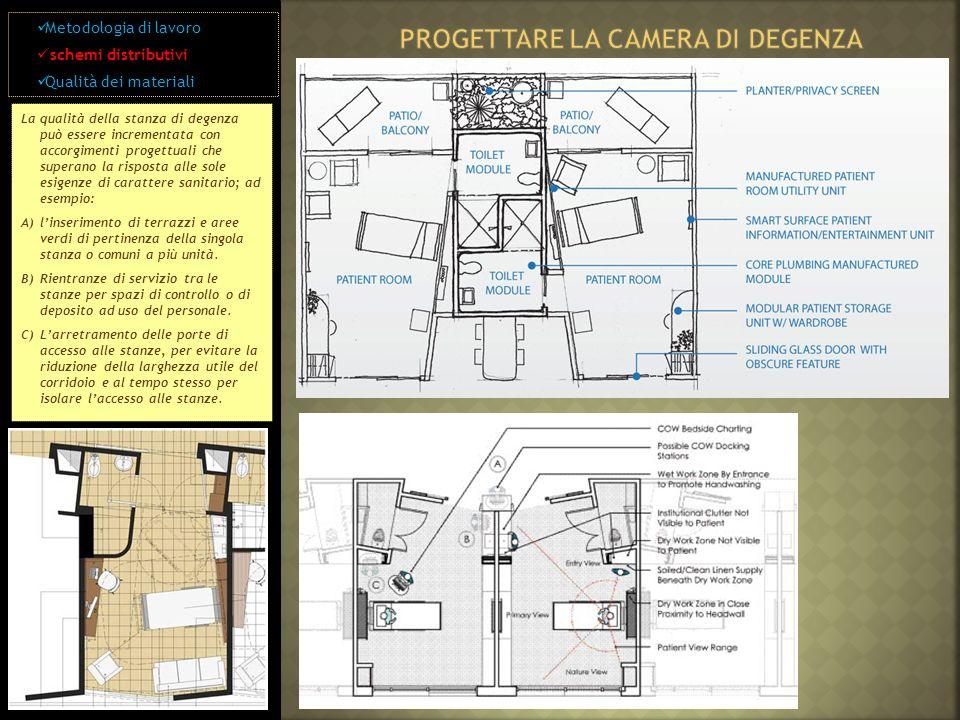 Progettare la camera di degenza ppt video online scaricare for Progettare stanza