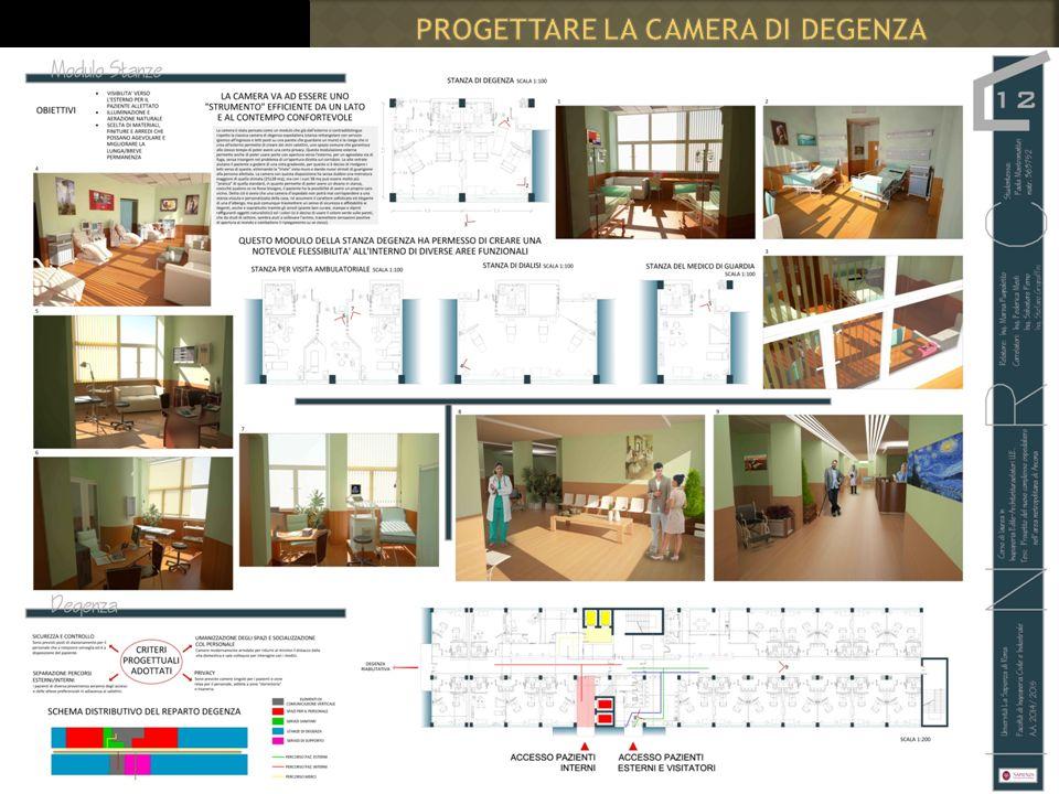 Progettare la camera di degenza ppt video online scaricare - Progettare la camera ...