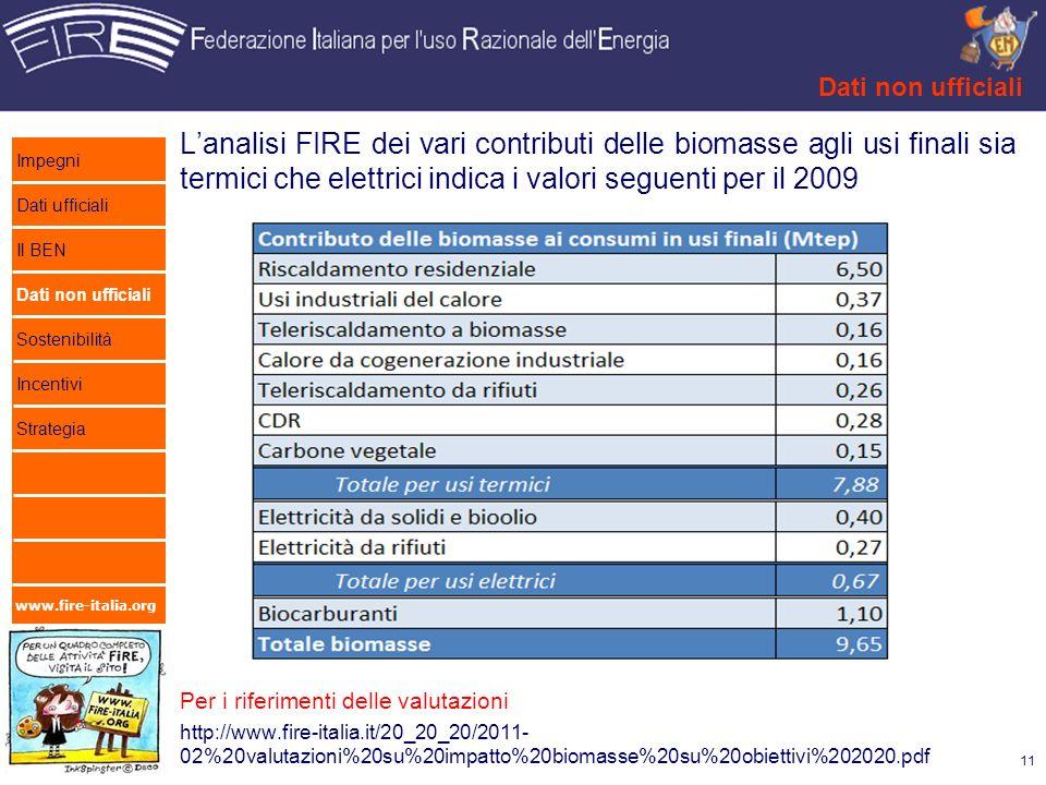 Dati non ufficiali L'analisi FIRE dei vari contributi delle biomasse agli usi finali sia termici che elettrici indica i valori seguenti per il 2009.