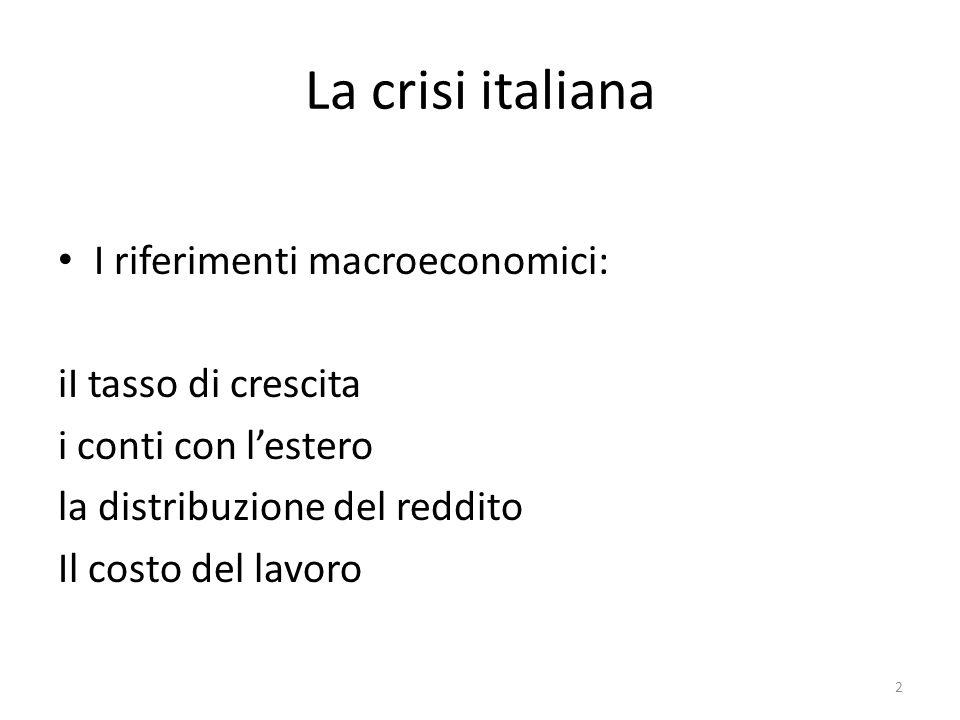 La crisi italiana I riferimenti macroeconomici: iI tasso di crescita