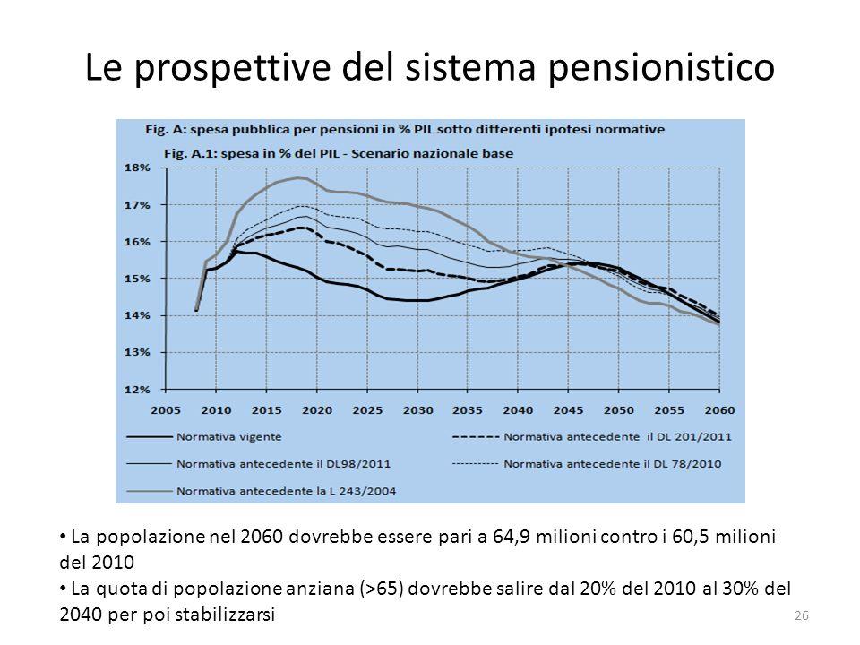 Le prospettive del sistema pensionistico