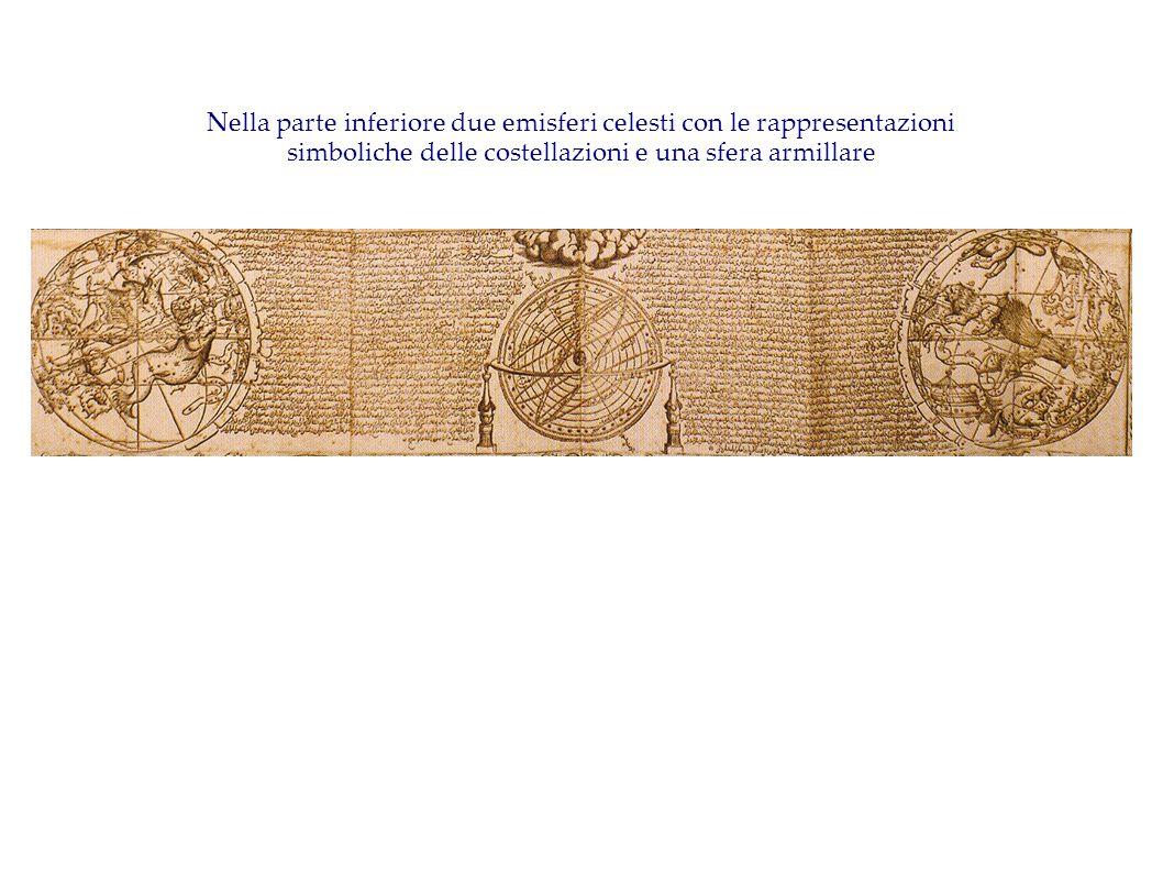Nella parte inferiore due emisferi celesti con le rappresentazioni simboliche delle costellazioni e una sfera armillare
