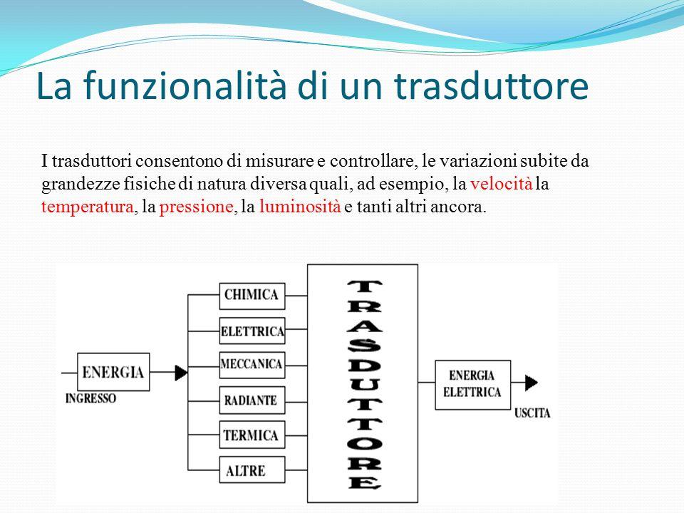 La funzionalità di un trasduttore