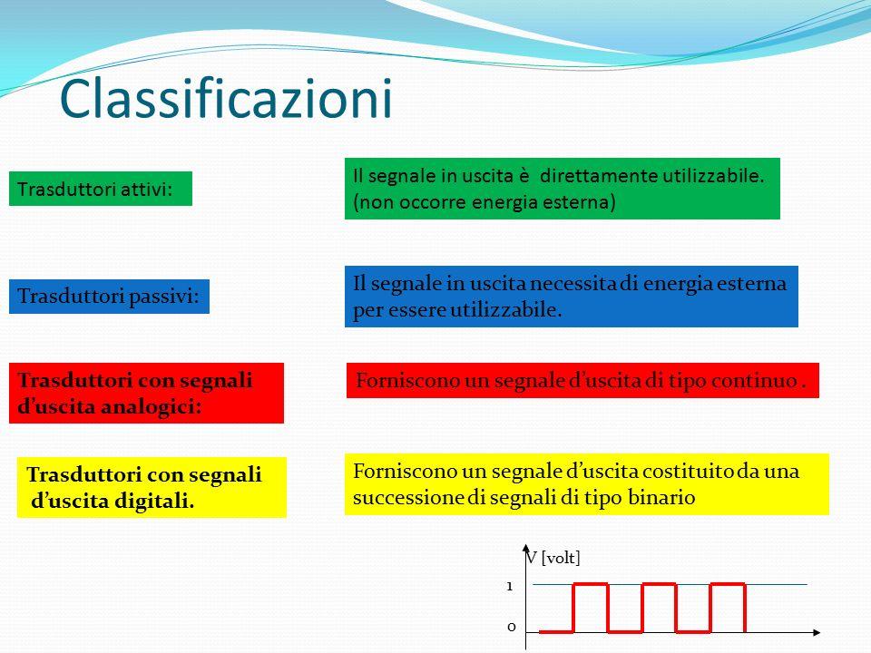 Classificazioni Il segnale in uscita è direttamente utilizzabile.