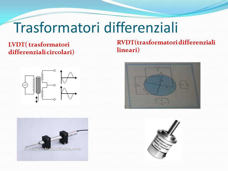 Trasformatori differenziali