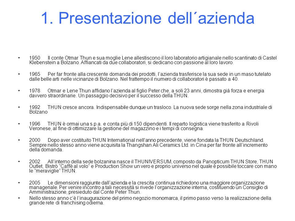 Universit 224 Di Cagliari Corso Di Economia Aziendale Ppt
