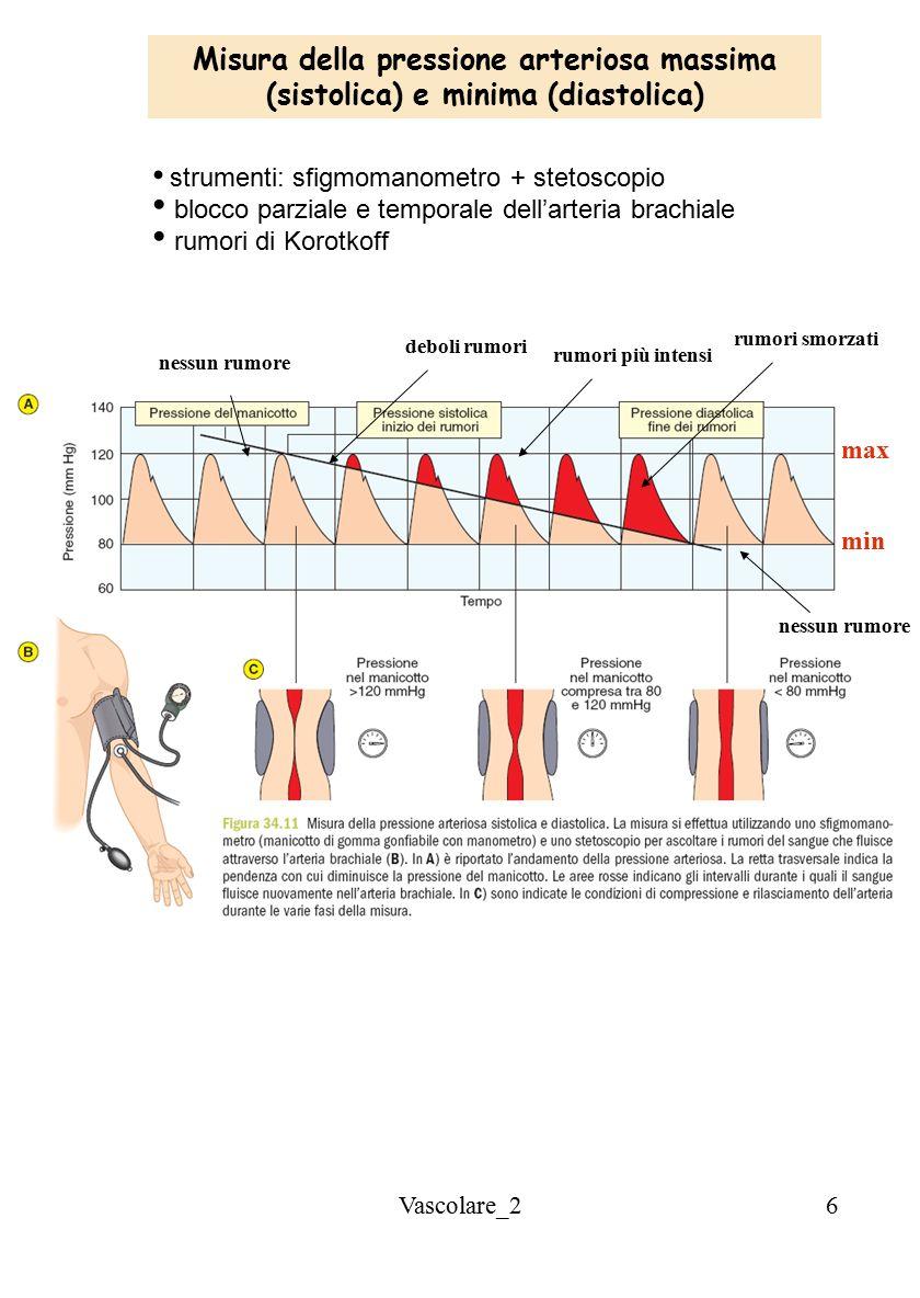 Misura della pressione arteriosa massima (sistolica) e minima (diastolica)