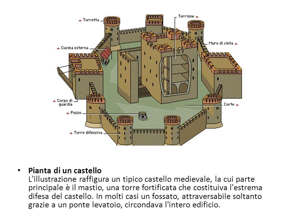 Il castello e la casa medievale ppt video online for Costruire la mia casa dei sogni online