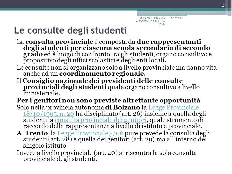 Le consulte degli studenti