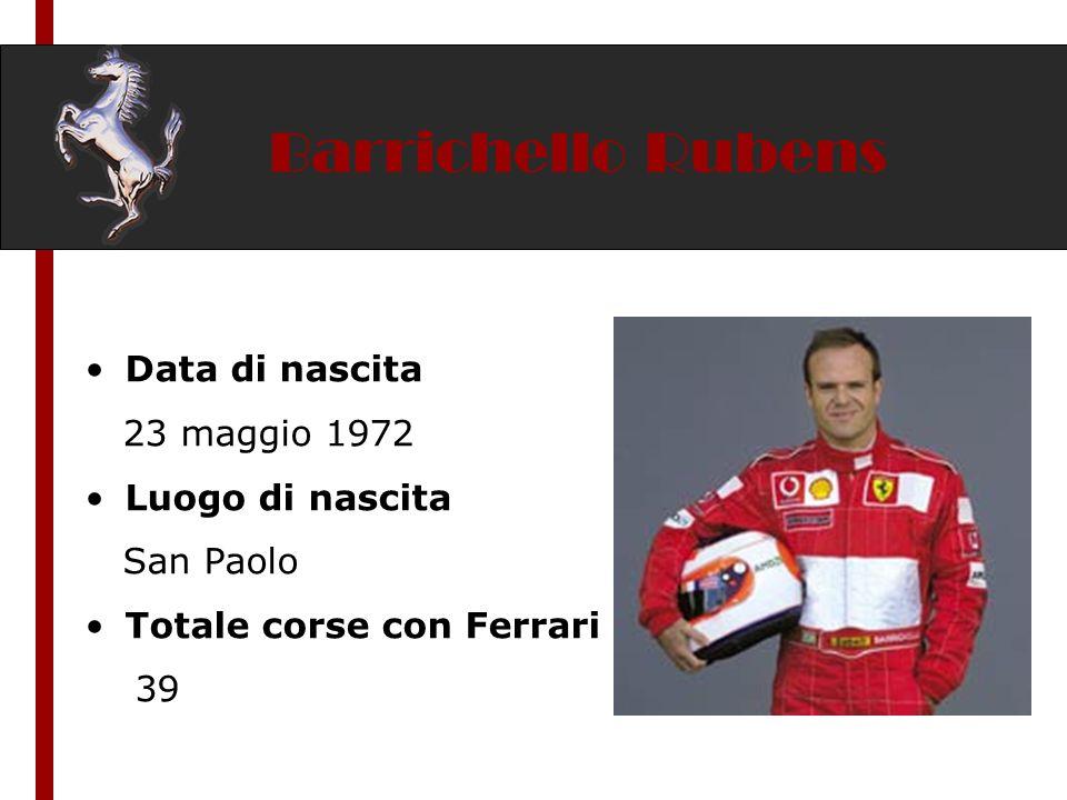Barrichello Rubens Data di nascita 23 maggio 1972 Luogo di nascita