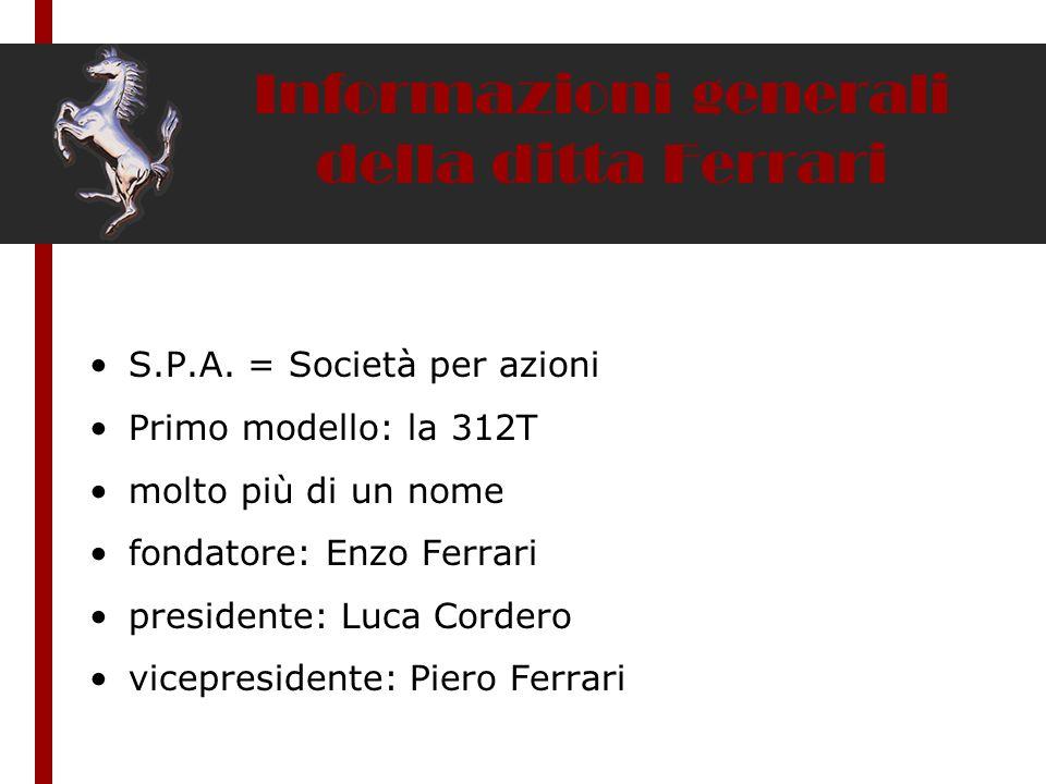 Informazioni generali della ditta Ferrari