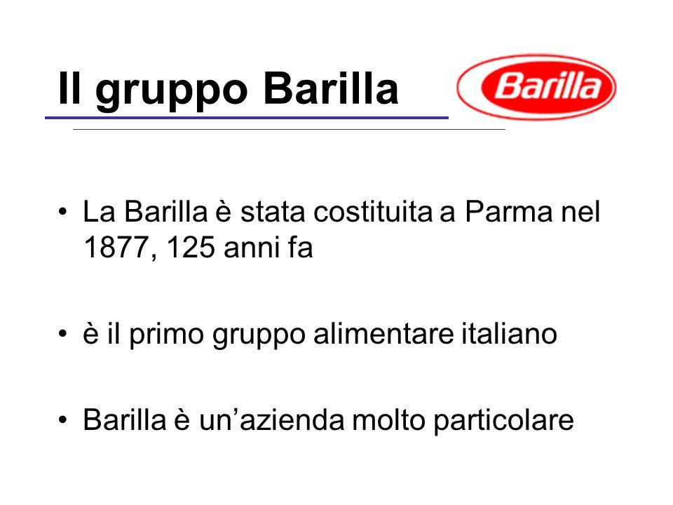 Il gruppo Barilla La Barilla è stata costituita a Parma nel 1877, 125 anni fa. è il primo gruppo alimentare italiano.