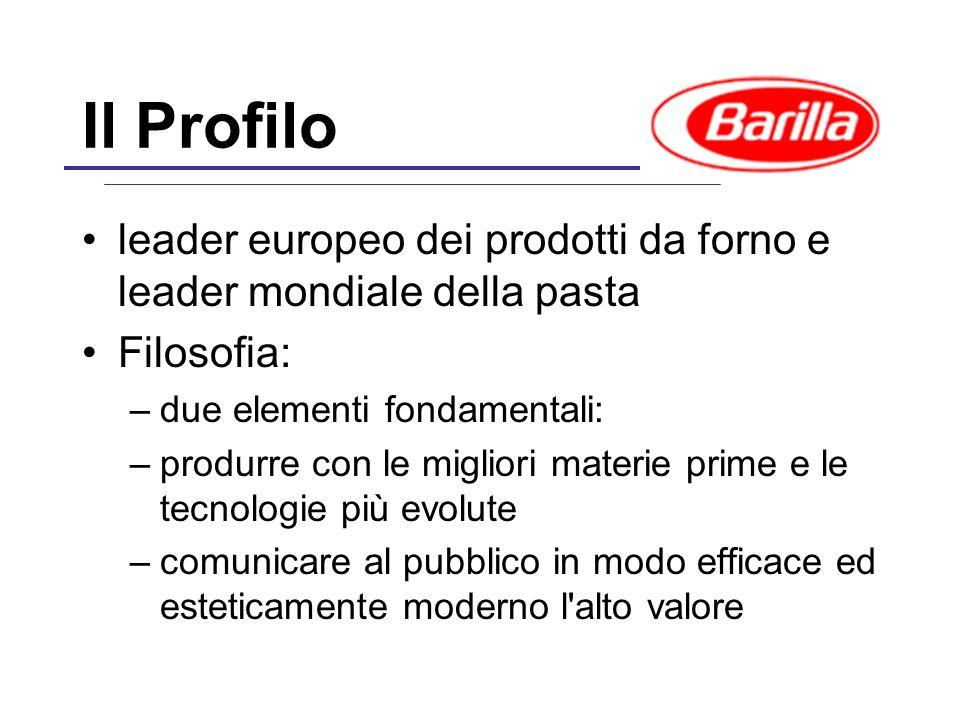 Il Profiloleader europeo dei prodotti da forno e leader mondiale della pasta. Filosofia: due elementi fondamentali:
