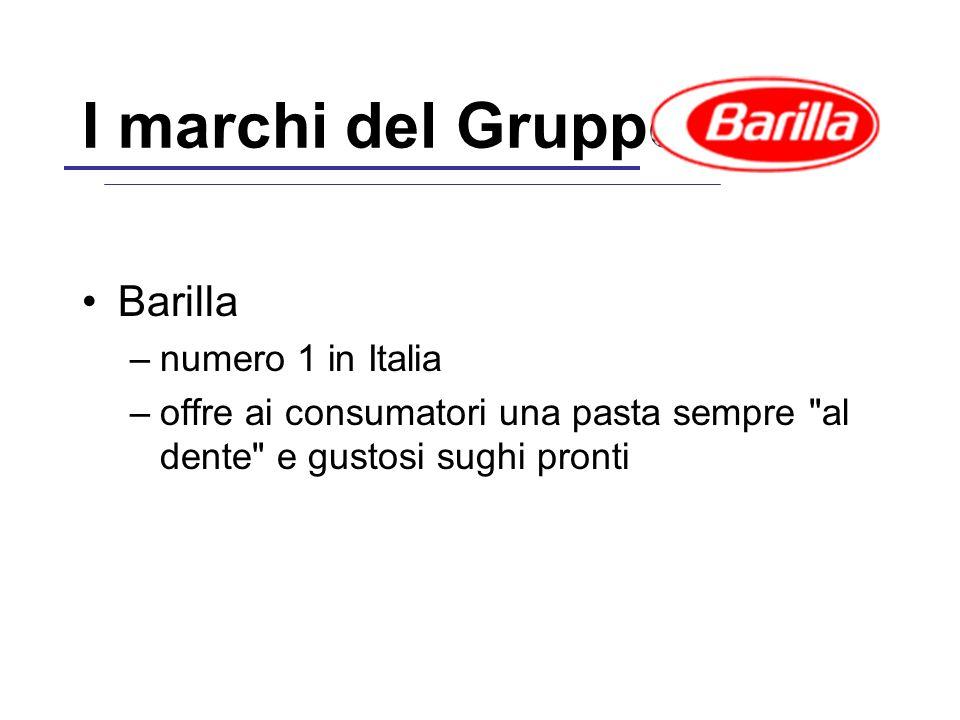 I marchi del Gruppo Barilla numero 1 in Italia