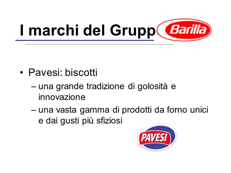 I marchi del Gruppo Pavesi: biscotti