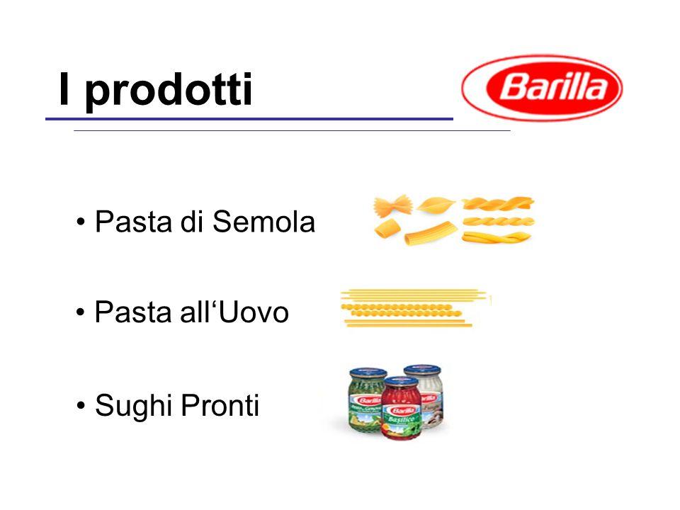 I prodotti Pasta di Semola Pasta all'Uovo Sughi Pronti